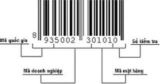 Giấy phép đăng ký mã số mã vạch